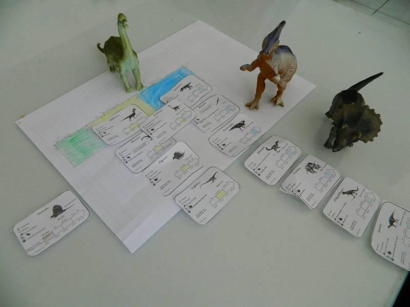 Frise pour classer les dinosaures par périodes